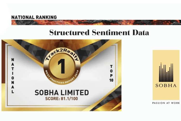 SOBHA Tops National Ranking Once Again: Track2Realty Best Practices Report 2019